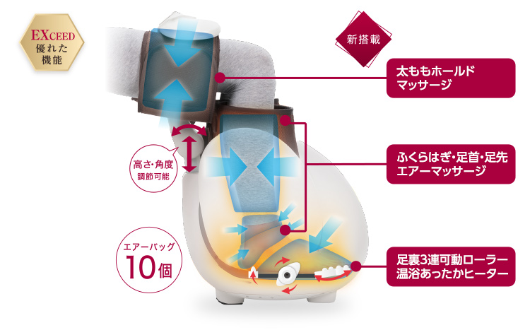 フジ医療器 フットマッサージャー 「モミーナプロEX」 530×480×460mm
