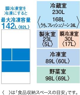 【三菱電機】470L 6ドア冷蔵庫 MR-WX47LE-BR クリスタルブラウン