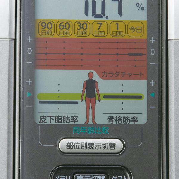 【オムロン】体重体組成計