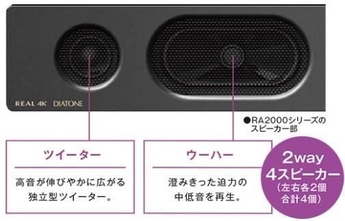 【標準設置工事付】三菱 4K 液晶テレビ LCD-A40RA2000