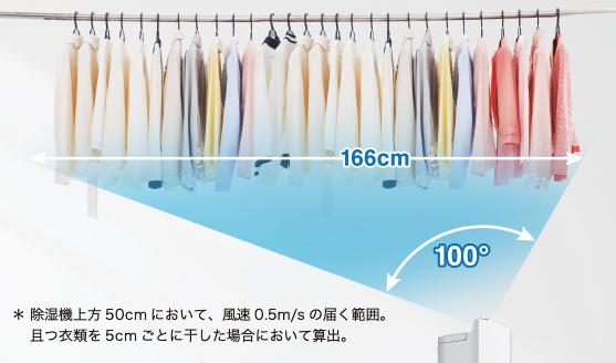 広角ルーバーを使用した衣類乾燥