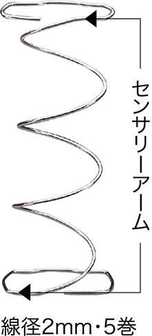 〈シーリー〉エッセンシャルズTTマットレス セミダブル