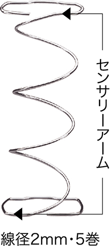 〈シーリー〉エッセンシャルズEPTマットレス セミダブル