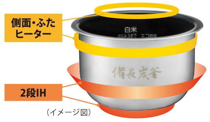 【パナソニック】Panasonic SR-KT060-W [IH炊飯器 3.5合炊き ホワイト]