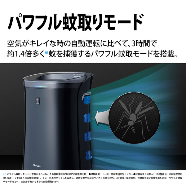 【シャープ】FU-PK50-B 蚊取り機能付き 空気清浄機 「蚊取空清」 プラズマクラスター7000  ブラック系