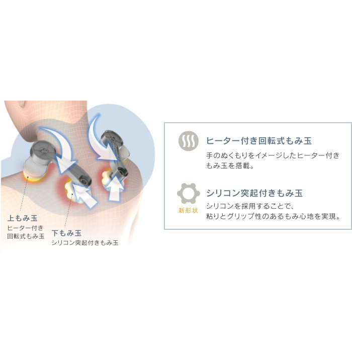 FUJI IRYOKI部分電気マッサージ器具MRL-M1(FG)