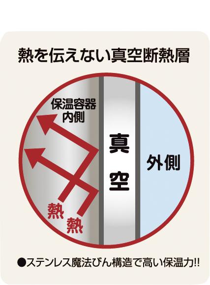 【サーモス】真空保温調理器シャトルシェフ クリアステンレス